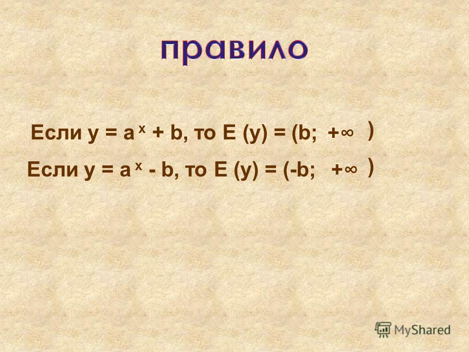 Если у = а x + b, то Е (у) = (b; ) Если у = а x - b, то Е (у) = (-b; ) + +