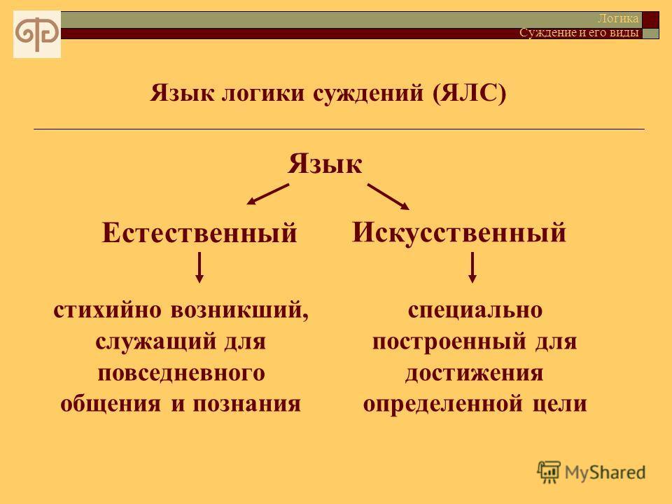 Язык логики суждений (ЯЛС) Логика Суждение и его виды Искусственный Язык Естественный стихийно возникший, служащий для повседневного общения и познания специально построенный для достижения определенной цели