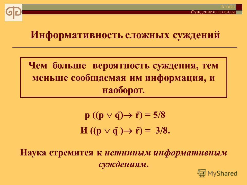 Информативность сложных суждений Логика Суждение и его виды Чем больше вероятность суждения, тем меньше сообщаемая им информация, и наоборот. Наука стремится к истинным информативным суждениям. р ((p q ̄ ) r ̄ ) = 5/8 И ((p q ̄ ) r ̄ ) = 3/8.
