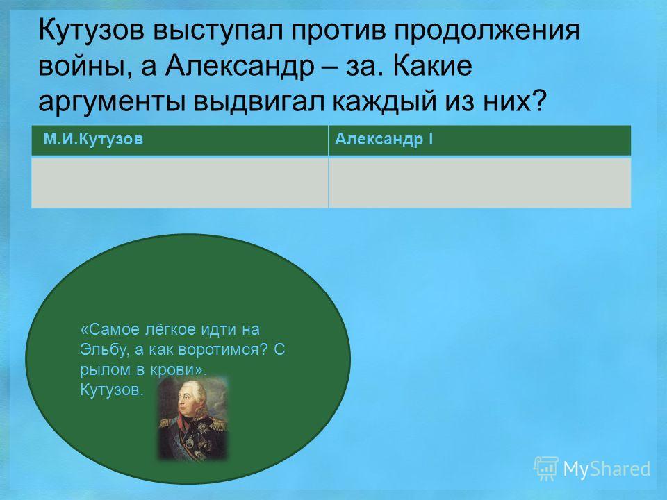 Кутузов выступал против продолжения войны, а Александр – за. Какие аргументы выдвигал каждый из них? М.И.Кутузов Александр l «Самое лёгкое идти на Эльбу, а как воротимся? С рылом в крови». Кутузов.