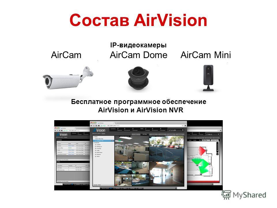 Состав AirVision IP-видеокамеры AirCam AirCam Dome AirCam Mini Бесплатное программное обеспечение AirVision и AirVision NVR