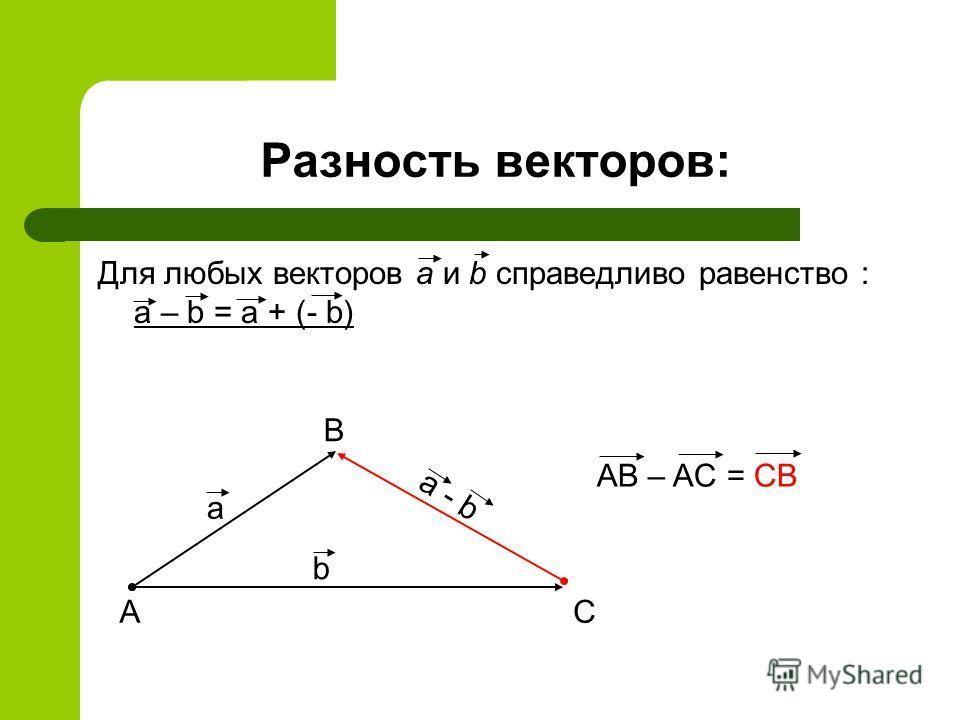 Разность векторов: Для любых векторов a и b справедливо равенство : a – b = a + (- b) A B C a b a - b AB – AC = CB