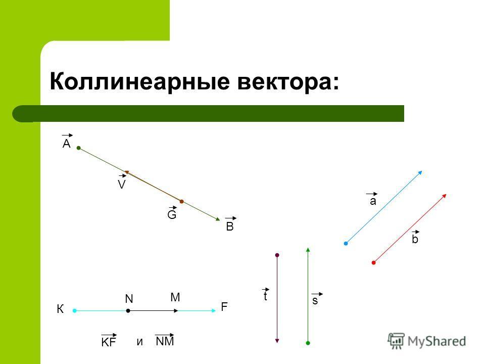 Коллинеарные вектора: а b К F N M KF иNM A B V G s t