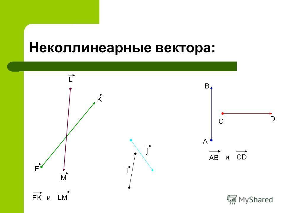 Неколлинеарные вектора: А В С D AB иCD E K L M EK и LM j i