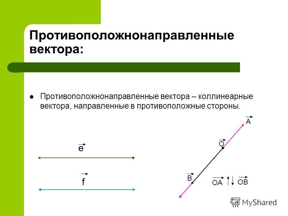 Противоположнонаправленные вектора: Противоположнонаправленные вектора – коллинеарные вектора, направленные в противоположные стороны. e f A O B OA OB