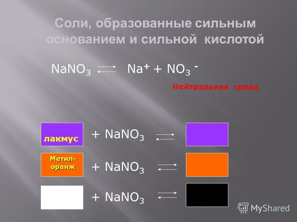Соли, образованные сильным основанием и сильной кислотой NaNO 3 Na + + NO 3 - Нейтральная среда лакмус + NaNO 3 Метил-оранж Фенол- фталеин
