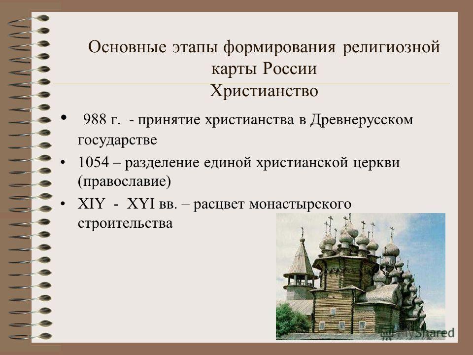 Религиозный состав населения России Религии НародМесто проживания Православие (христианство) Ислам Буддизм Иудаизм