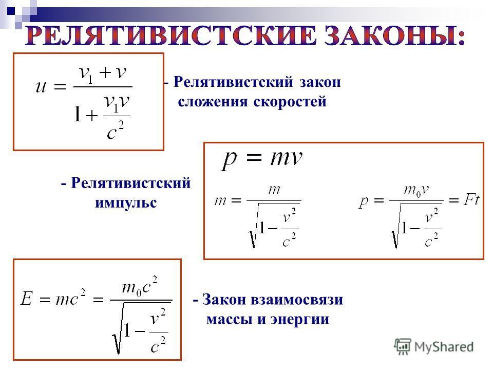 - Релятивистский закон сложения скоростей - Релятивистский импульс - Закон взаимосвязи массы и энергии