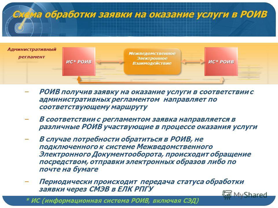 Схема обработки заявки на оказание услуги в РОИВ –РОИВ получив заявку на оказание услуги в соответствии с административных регламентом направляет по соответствующему маршруту –В соответствии с регламентом заявка направляется в различные РОИВ участвую