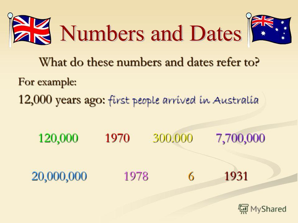What do these numbers and dates refer to? For example: 12,000 years ago: first people arrived in Australia 120,000 1970 300.000 7,700,000 120,000 1970 300.000 7,700,000 20,000,000 1978 6 1931 20,000,000 1978 6 1931