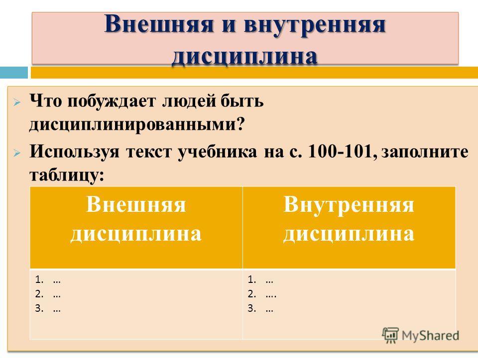 Внешняя и внутренняя дисциплина Что побуждает людей быть дисциплинированными? Используя текст учебника на с. 100-101, заполните таблицу: Что побуждает людей быть дисциплинированными? Используя текст учебника на с. 100-101, заполните таблицу: Внешняя