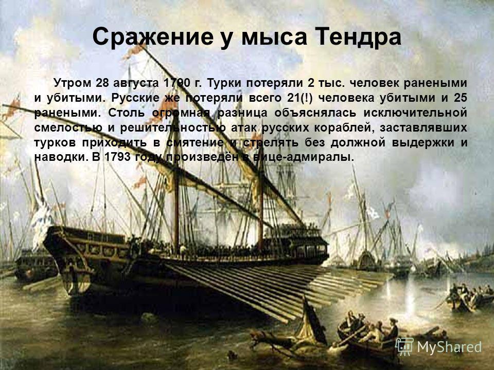 Сражение у мыса Тендра Утром 28 августа 1790 г. Турки потеряли 2 тыс. человек ранеными и убитыми. Русские же потеряли всего 21(!) человека убитыми и 25 ранеными. Столь огромная разница объяснялась исключительной смелостью и решительностью атак русски