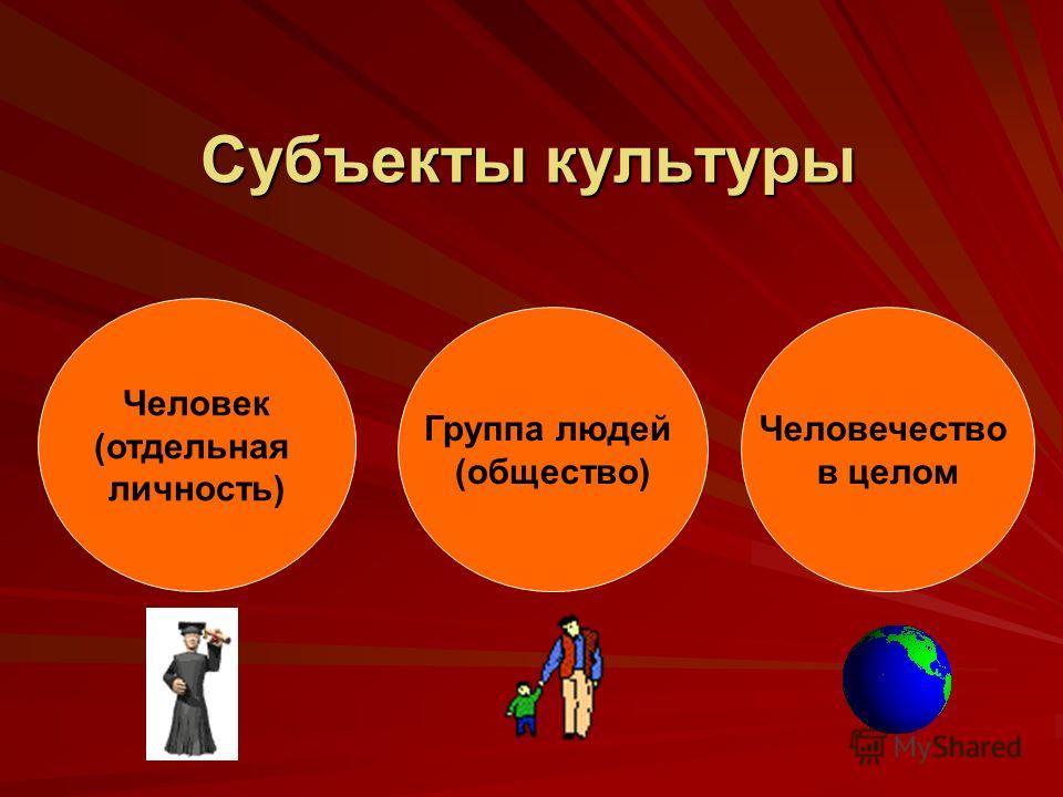 Субъекты культуры Человек (отдельная личность) Группа людей (общество) Человечество в целом