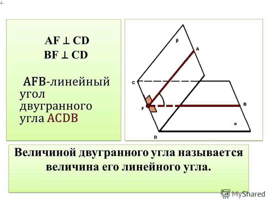 Величиной двугранного угла называется величина его линейного угла. AF CD BF CD AFB-линейный угол двугранного угла ACDВ AF CD BF CD AFB-линейный угол двугранного угла ACDВ