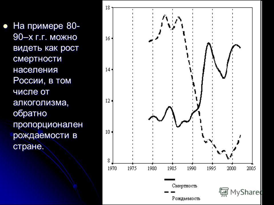 На примере 80- 90–х г.г. можно видеть как рост смертности населения России, в том числе от алкоголизма, обратно пропорционален рождаемости в стране. На примере 80- 90–х г.г. можно видеть как рост смертности населения России, в том числе от алкоголизм