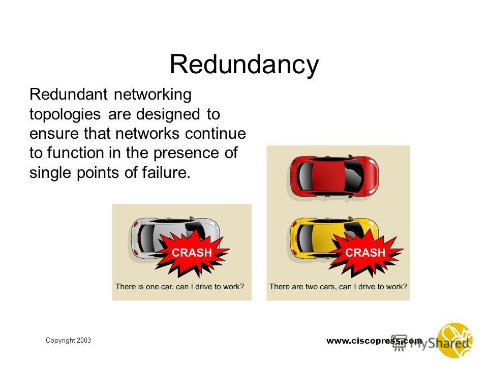 www.ciscopress.com Copyright 2003 Redundancy Redundant networking topologies are designed to ensure that networks continue to function in the presence of single points of failure.
