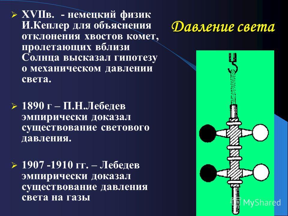 В 1873 г. Дж. Максвелл, исходя из представлений об электромагнитной магнитной природе света, пришел к выводу, что свет должен оказывать давление на препятствие благодаря действию силы Лоренцавыводу