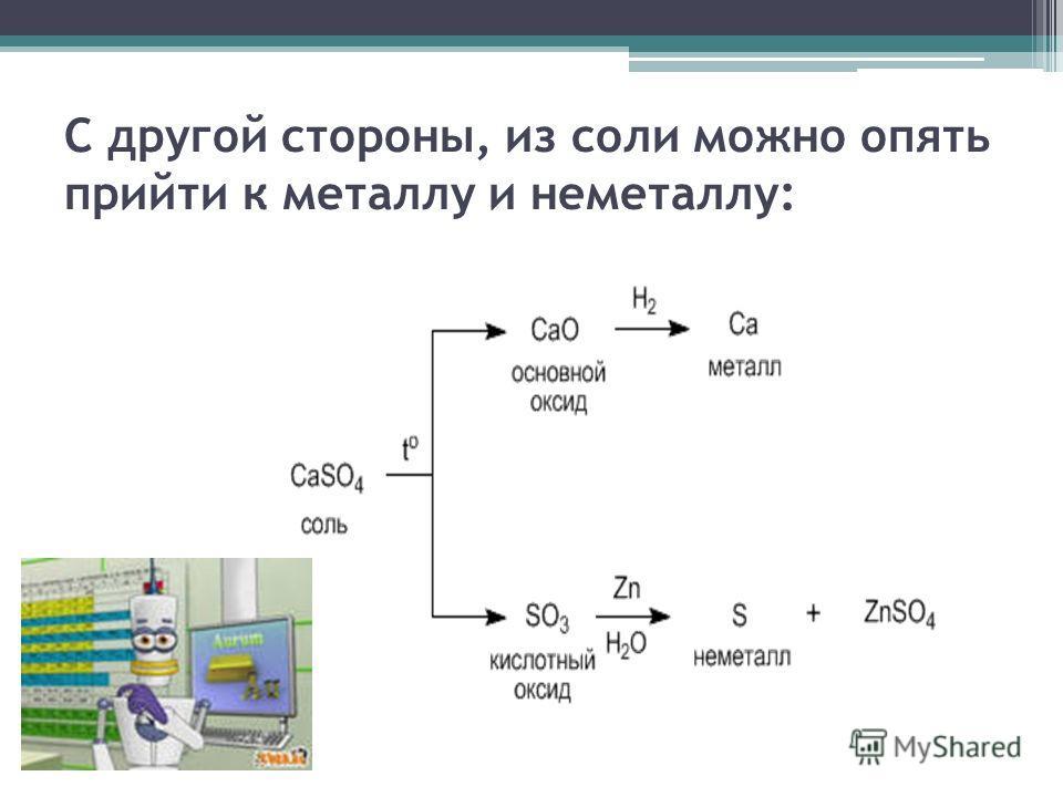С другой стороны, из соли можно опять прийти к металлу и неметаллу: