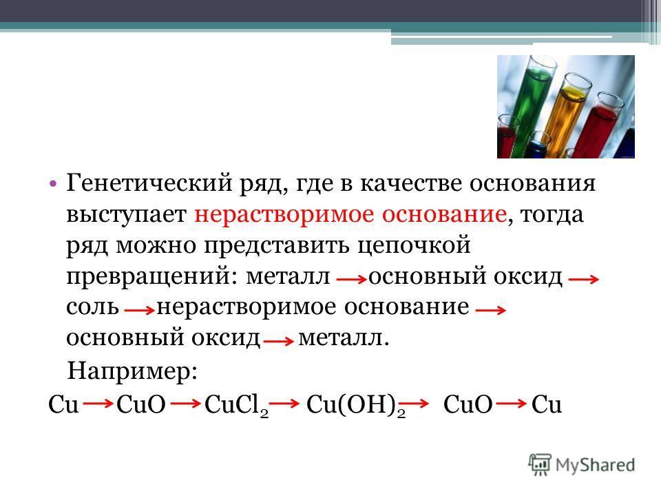 Генетический ряд, где в качестве основания выступает нерастворимое основание, тогда ряд можно представить цепочкой превращений: металл основный оксид соль нерастворимое основание основный оксид металл. Например: Cu CuO CuCl 2 Cu(OH) 2 CuO Cu