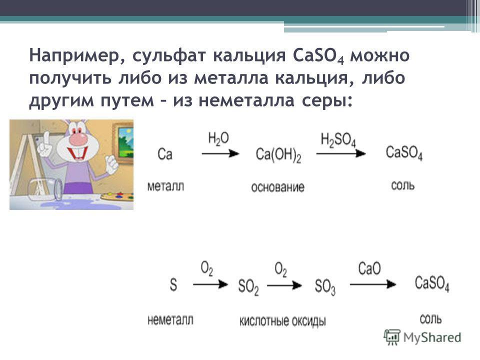 Например, сульфат кальция CaSO 4 можно получить либо из металла кальция, либо другим путем – из неметалла серы: