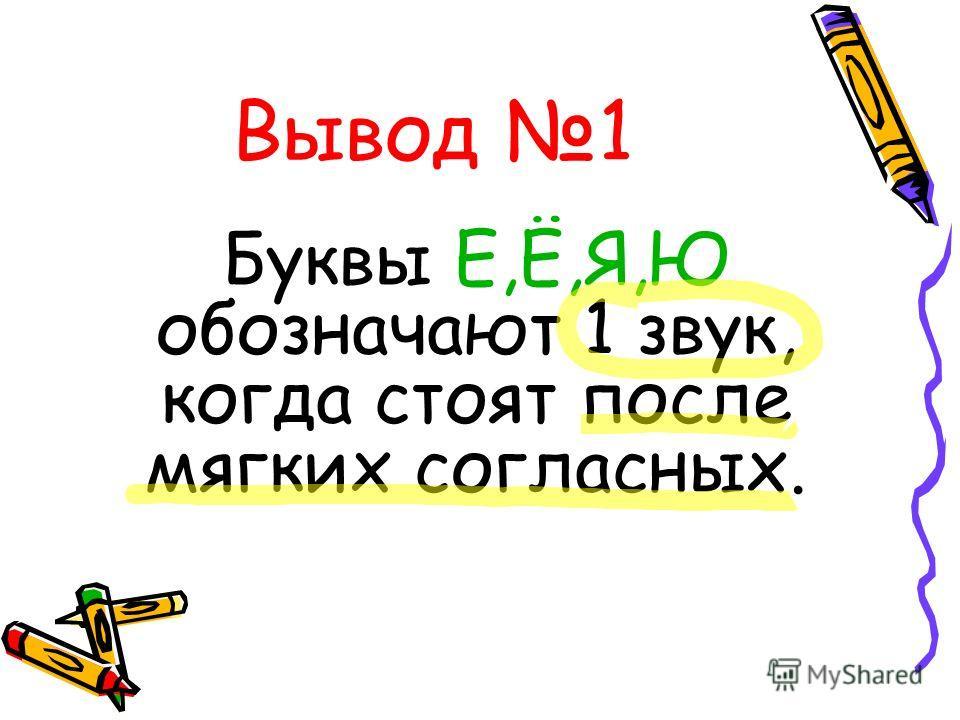 Вывод 1 Буквы Е,Ё,Я,Ю обозначают 1 звук, когда стоят после мягких согласных.