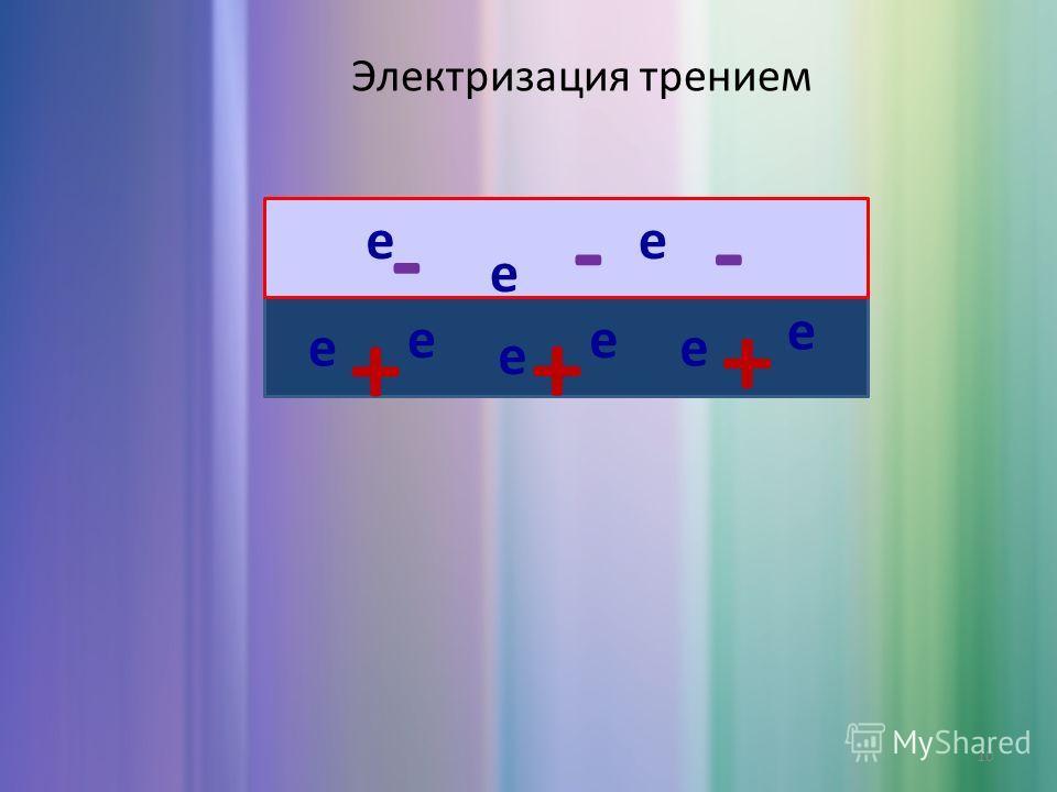 е е е е е е е е е + + + - -- 10 Электризация трением