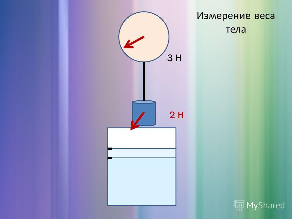 12 3 Н 2 Н Измерение веса тела