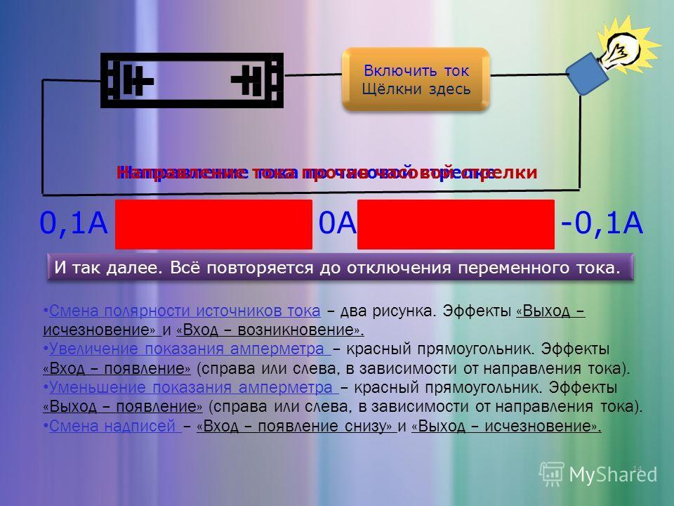 Смена полярности источников тока – два рисунка. Эффекты «Выход – исчезновение» и «Вход – возникновение». Увеличение показания амперметра – красный прямоугольник. Эффекты «Вход – появление» (справа или слева, в зависимости от направления тока). Уменьш