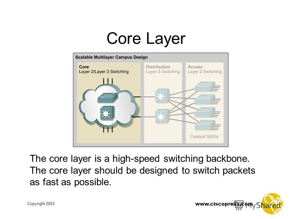 www.ciscopress.com Copyright 2003 Core Layer The core layer is a high-speed switching backbone. The core layer should be designed to switch packets as fast as possible.
