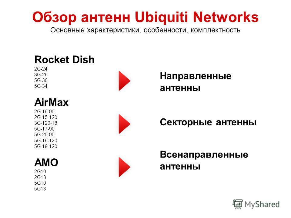 Обзор антенн Ubiquiti Networks Основные характеристики, особенности, комплектность Rocket Dish 2G-24 3G-26 5G-30 5G-34 AirMax 2G-16-90 2G-15-120 3G-120-18 5G-17-90 5G-20-90 5G-16-120 5G-19-120 AMO 2G10 2G13 5G10 5G13 Направленные антенны Секторные ан