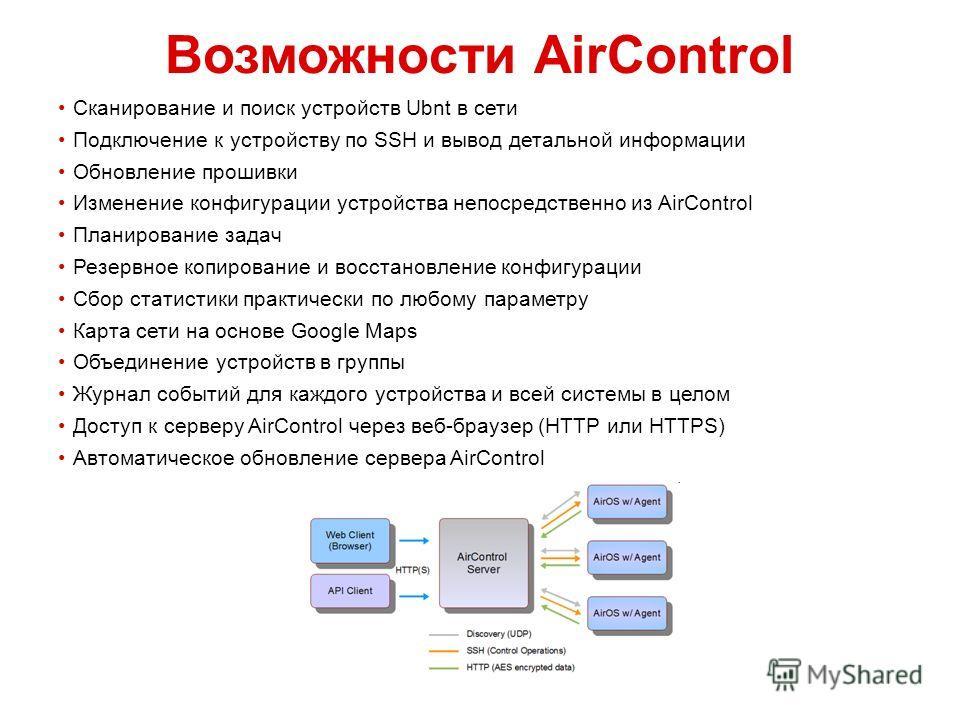 Возможности AirControl Сканирование и поиск устройств Ubnt в сети Подключение к устройству по SSH и вывод детальной информации Обновление прошивки Изменение конфигурации устройства непосредственно из AirControl Планирование задач Резервное копировани
