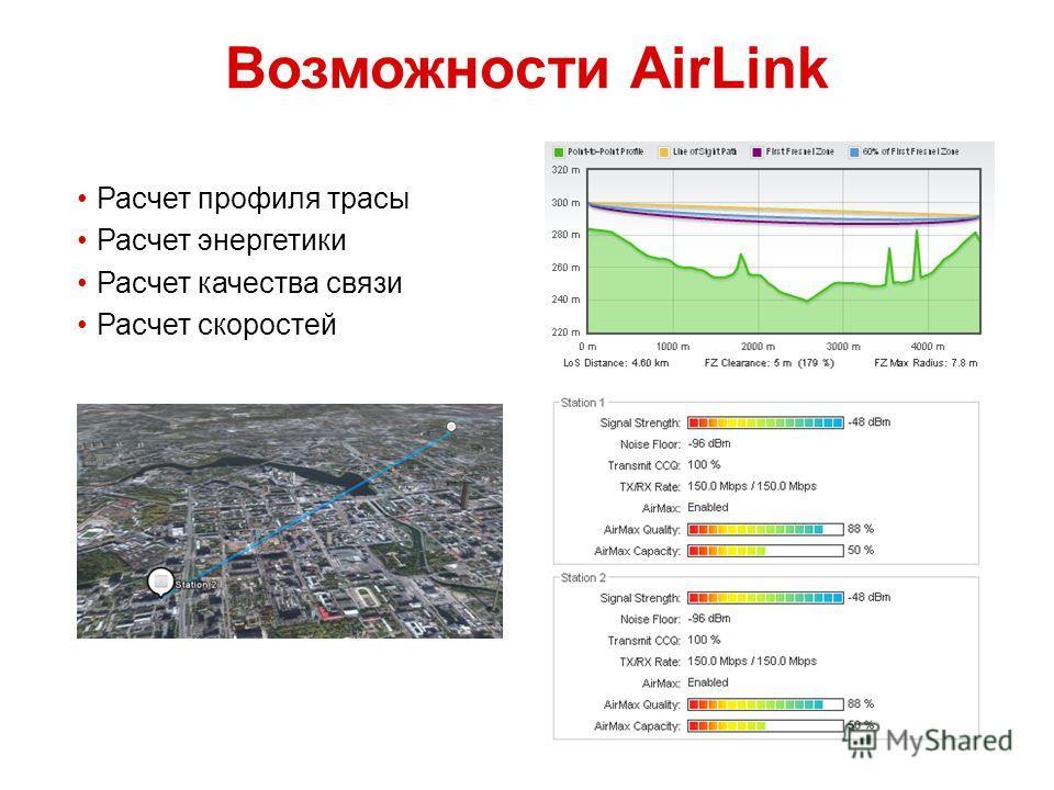Возможности AirLink Расчет профиля трасы Расчет энергетики Расчет качества связи Расчет скоростей