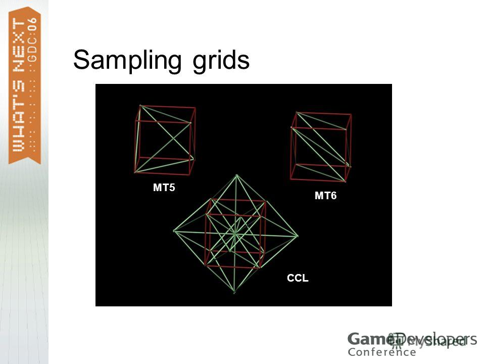 Sampling grids MT5 MT6 CCL