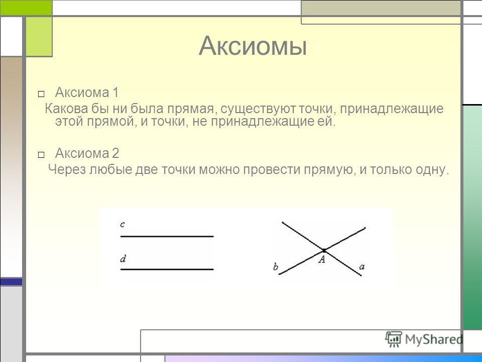 Аксиомы Аксиома 1 Какова бы ни была прямая, существуют точки, принадлежащие этой прямой, и точки, не принадлежащие ей. Аксиома 2 Через любые две точки можно провести прямую, и только одну.