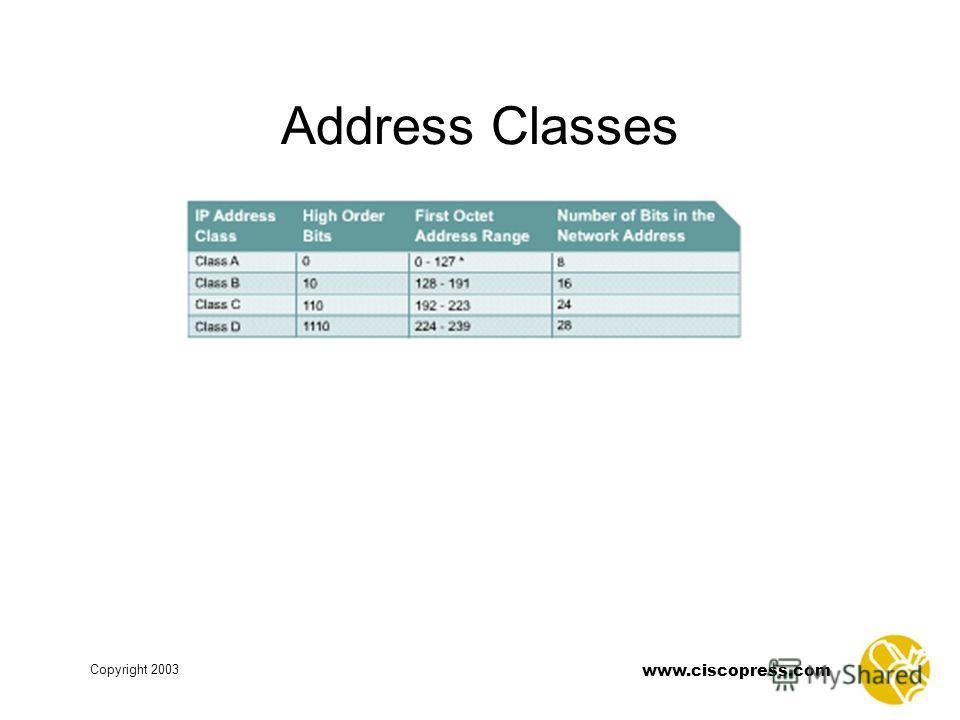 www.ciscopress.com Copyright 2003 Address Classes