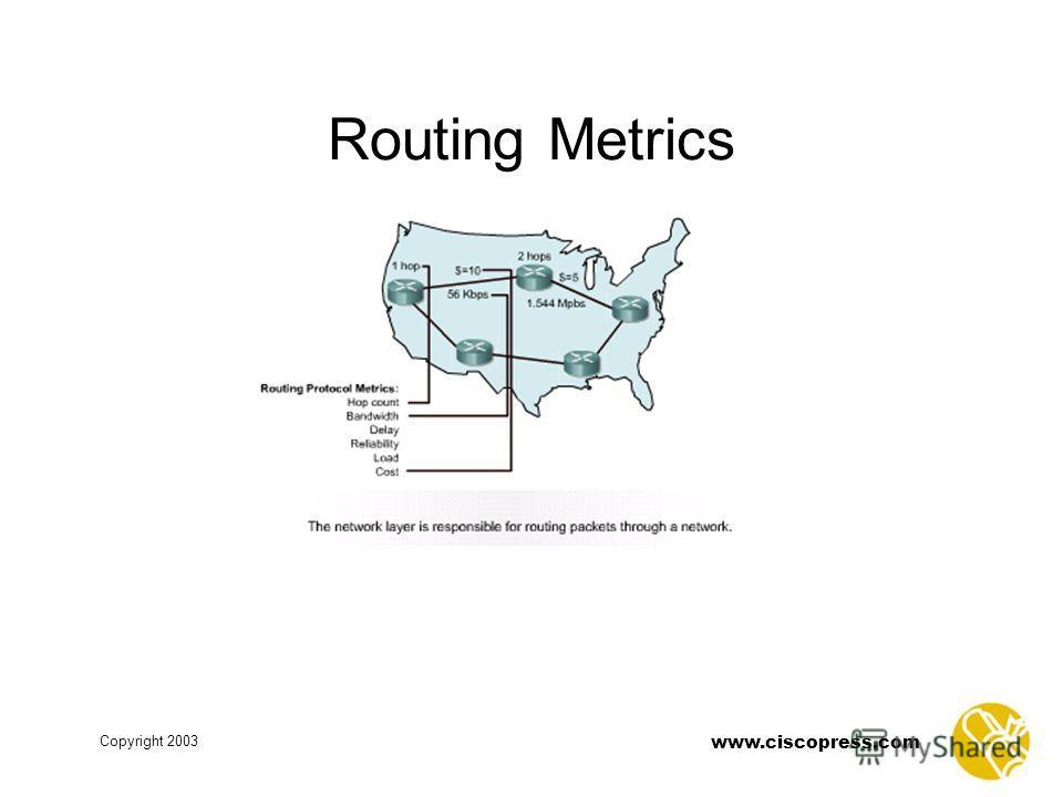 www.ciscopress.com Copyright 2003 Routing Metrics
