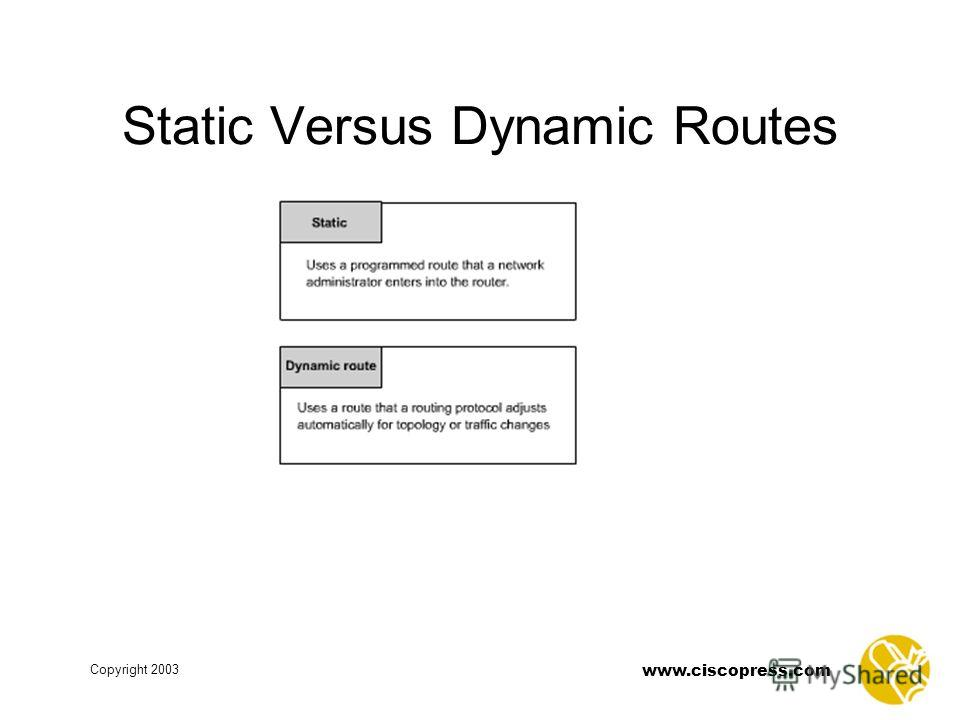 www.ciscopress.com Copyright 2003 Static Versus Dynamic Routes