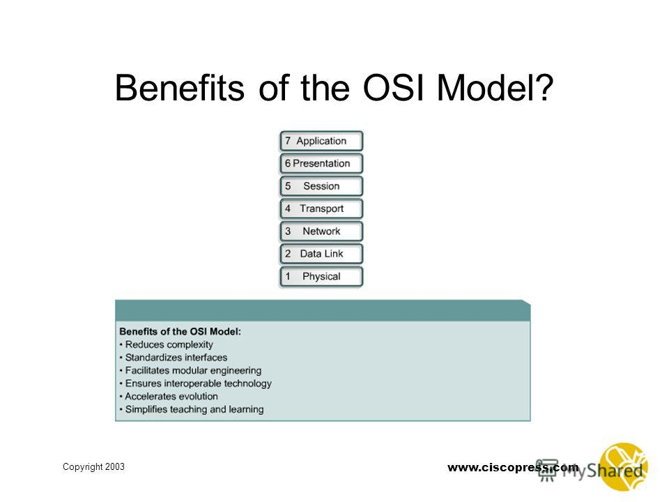 www.ciscopress.com Copyright 2003 Benefits of the OSI Model?