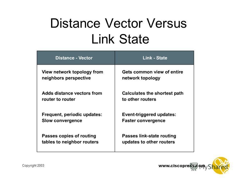 www.ciscopress.com Copyright 2003 Distance Vector Versus Link State