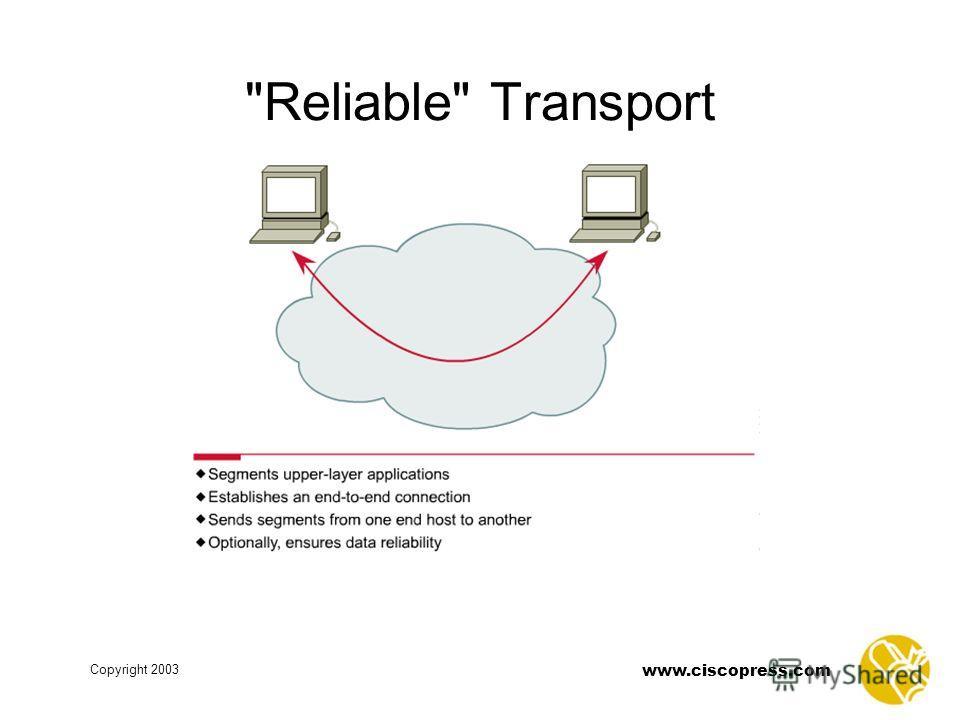 www.ciscopress.com Copyright 2003 Reliable Transport