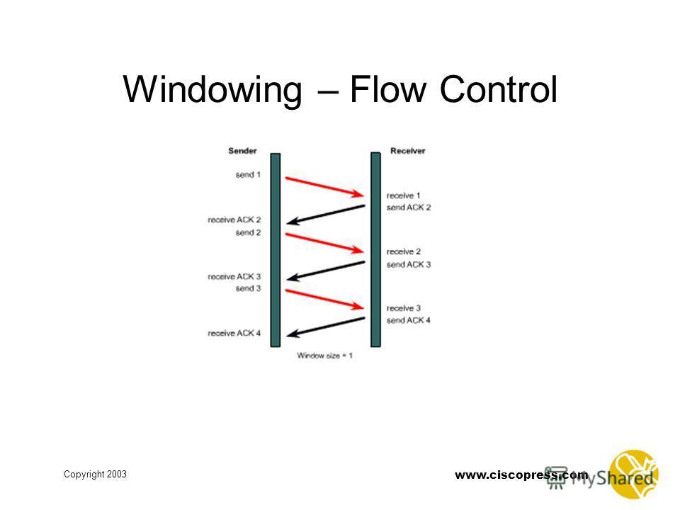 www.ciscopress.com Copyright 2003 Windowing – Flow Control