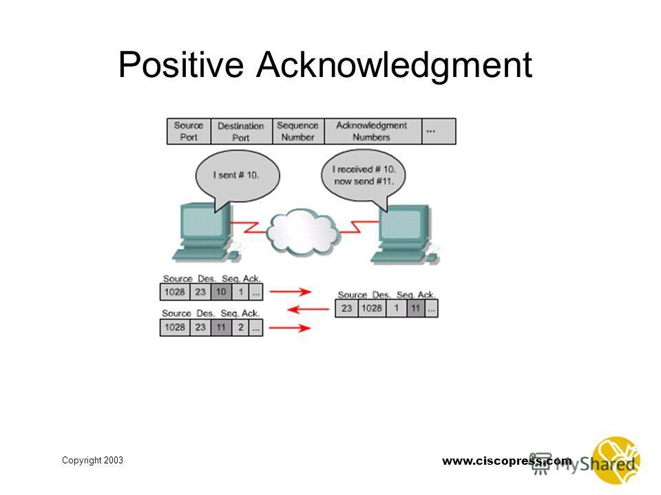 www.ciscopress.com Copyright 2003 Positive Acknowledgment