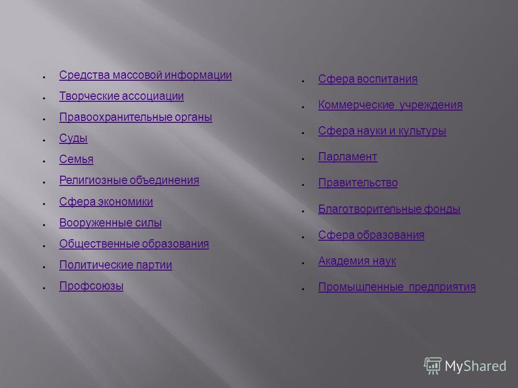 Выбрать из предложенного на следующем слайде элементы гражданского общества Проблемное задание