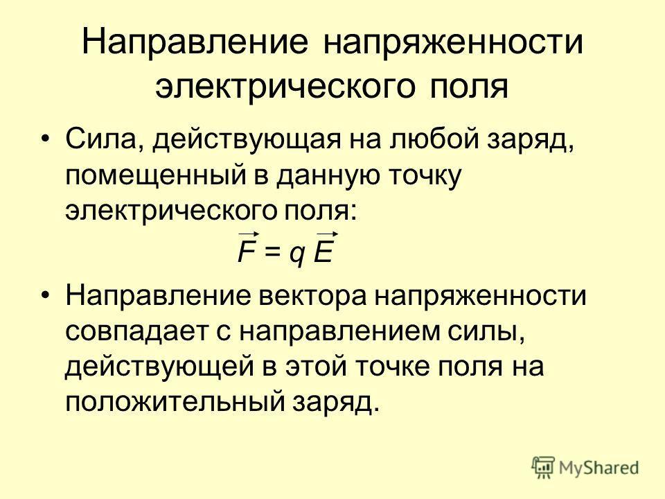 Направление напряженности электрического поля Сила, действующая на любой заряд, помещенный в данную точку электрического поля: F = q E Направление вектора напряженности совпадает с направлением силы, действующей в этой точке поля на положительный зар