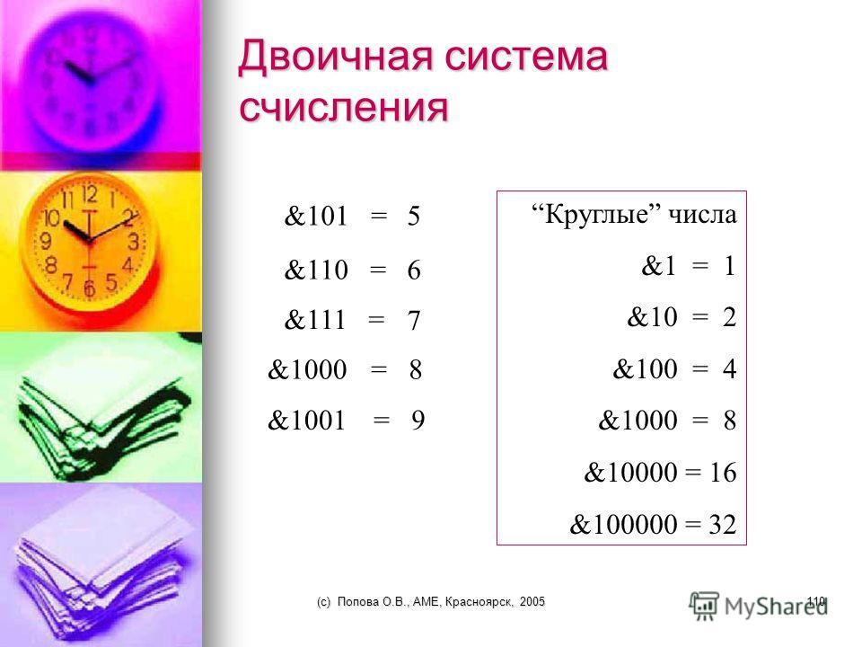 (c) Попова О.В., AME, Красноярск, 2005109 «Вычисление с помощью двоек…, сведение чисел к простейшим началам (0 и 1)» было предложено еще в XVII веке знаменитым немецким ученым Г.В. Лейбницем. «Вычисление с помощью двоек…, сведение чисел к простейшим