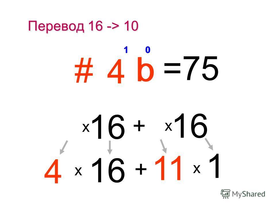 Сравнительная таблица Пример записи Цифры системы Основаниесистемы &101011111 0 1 2 351 0 1 2 3 4 5 6 7 8 9 10 #15f 0 1 2 3 4 5 6 7 8 9 a b c d e f 10 11 12 13 14 15 10 11 12 13 14 1516 255 = &11111111 = #ff