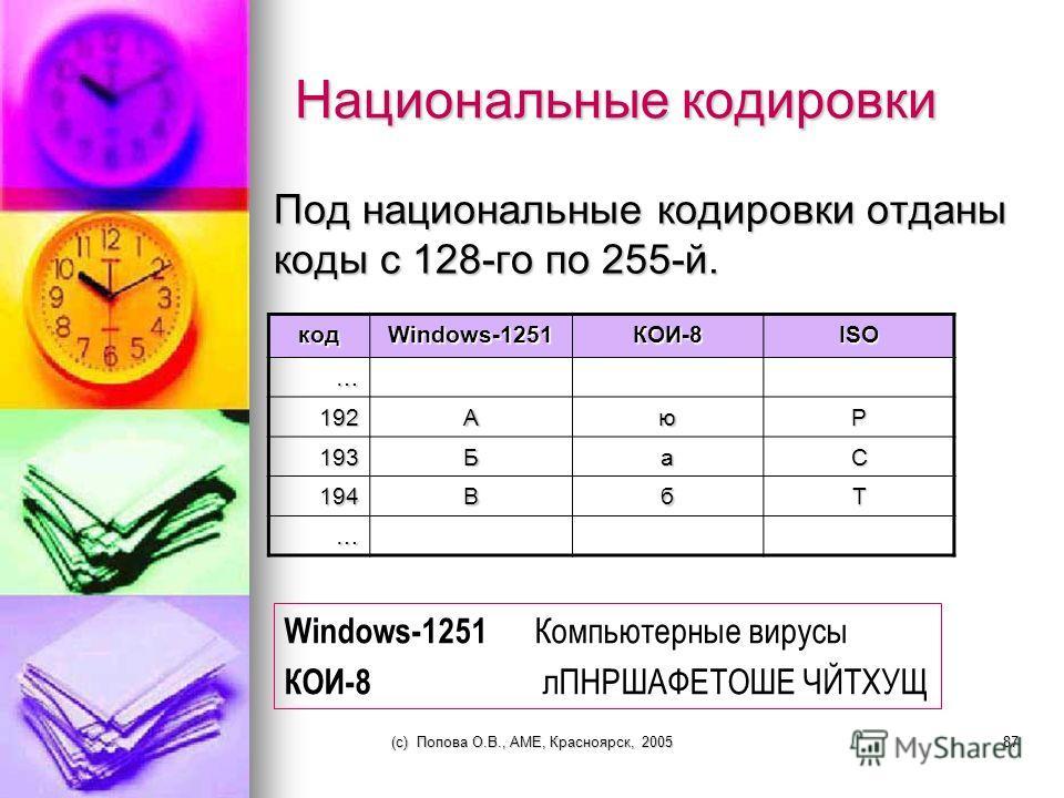 Для кодирования текстовой информации используется таблица символов ASCII (American Standard Code of Information Interchange). используется таблица символов ASCII (American Standard Code of Information Interchange). кодсимволкодсимволкодсимволкодсимво