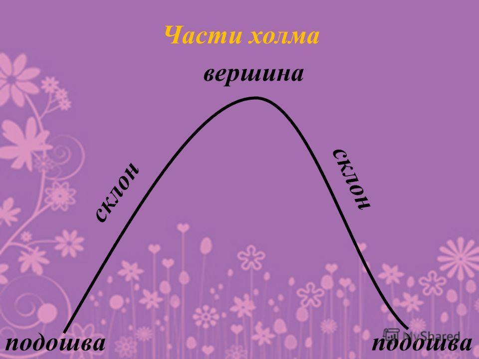 Части холма вершина склон подошва