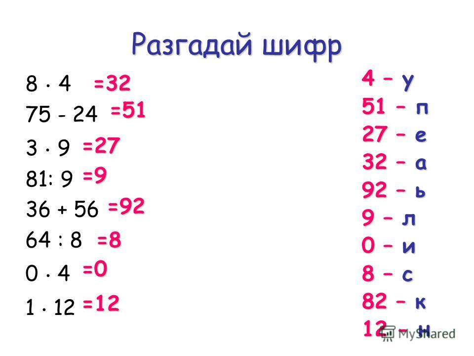 Разгадай шифр 8. 4 75 - 24 3. 9 81: 9 36 + 56 64 : 8 0. 4 1. 12 4 – у 51 – п 27 – е 32 – а 92 – ь 9 – л 0 – и 8 – с 82 – к 12 - н =51 =32 =9 =27 =12 =0 =8 =92