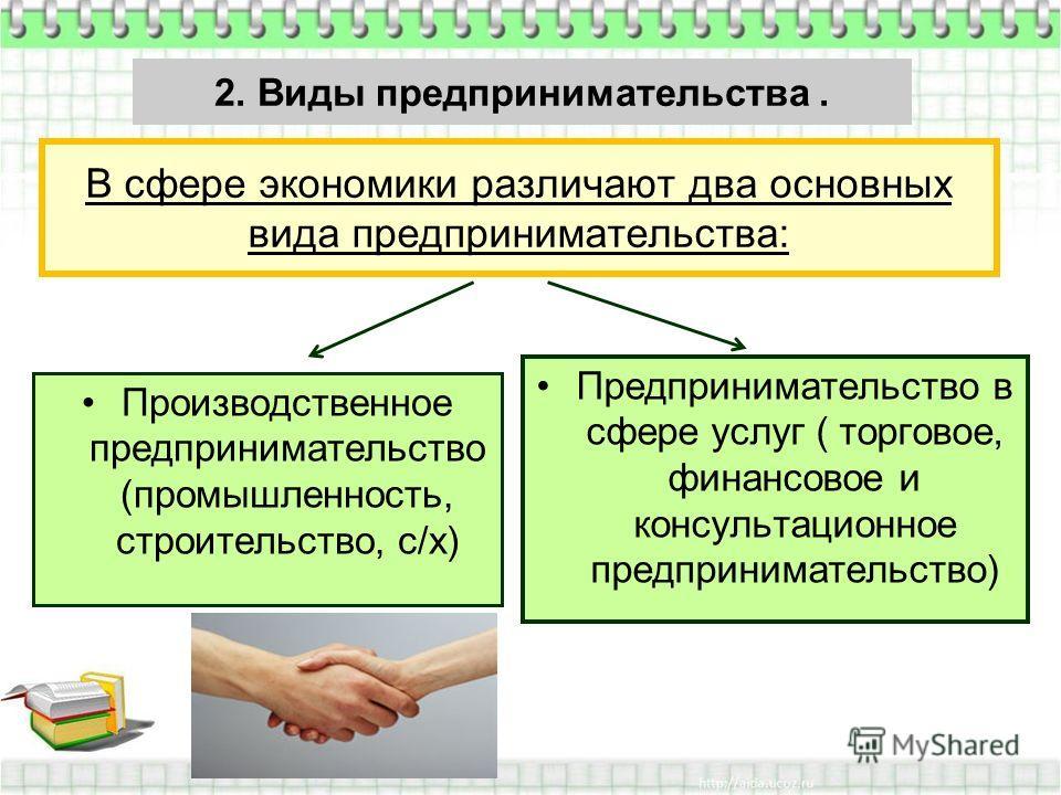 В сфере экономики различают два основных вида предпринимательства: Производственное предпринимательство (промышленность, строительство, с/х) Предпринимательство в сфере услуг ( торговое, финансовое и консультационное предпринимательство) 2. Виды пред
